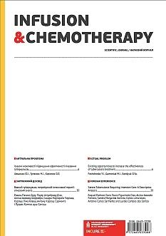 Інфузія & Хіміотерапія